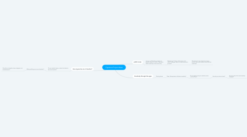 Mind Map: Capstone Project Ideas