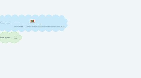 Mind Map: Мультипликация. Возможности использования в специальном образовании