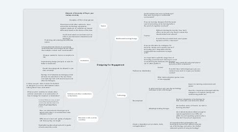 Mind Map: Designing for Engagement