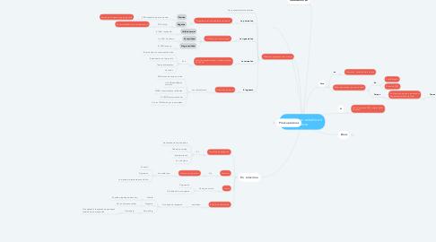 Mind Map: Se realizó un estudio en ciencia