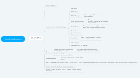 Mind Map: Checklist Arbitragem
