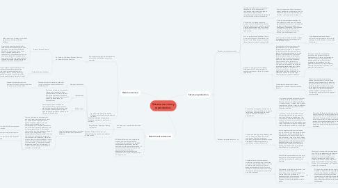 Mind Map: Sistema nervioso y reproductivo.