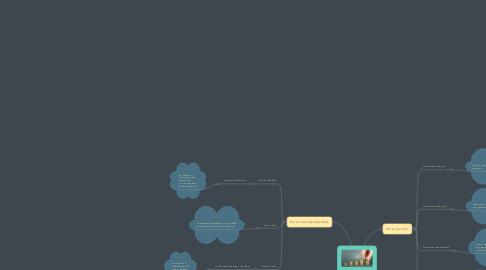 Mind Map: clasificación de los costos
