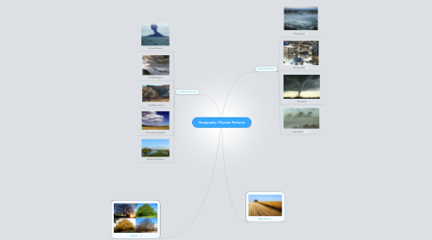Mind Map: Geography: Physical Patterns