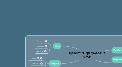 """Mind Map: Проект: """"Перебудова"""" в СРСР"""