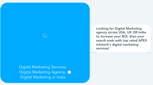 Mind Map: Digital Marketing Services, Digital Markeitng Agency, Digital Marketing in India
