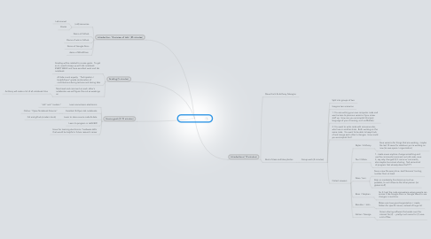 Mind Map: Lecture 1 Jan. 23