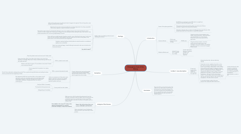 Mind Map: Emergency Care of the Elderly