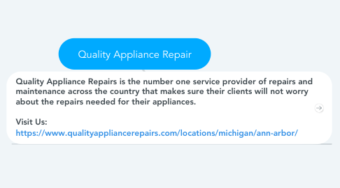 Mind Map: Quality Appliance Repair