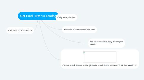 Mind Map: Get Hindi Tutor in London