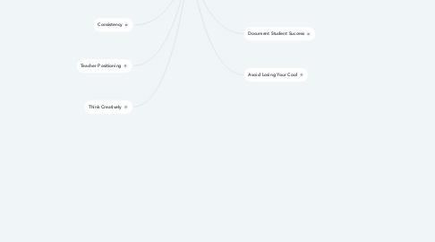 Mind Map: Classroom Discipline Techniques