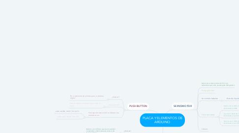 Mind Map: PLACA Y ELEMENTOS DE ARDUINO