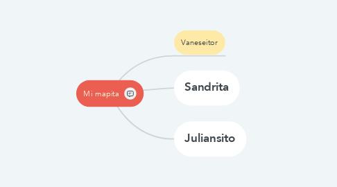 Mind Map: Mi mapita