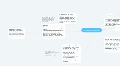 """Mind Map: """"DEQUEISMO Y QUEISMO"""""""