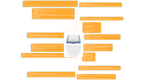 Mind Map: General principles of subject heading: subject heading is defined as the most specific word or group of words that capture the essence of the subject of one of the subject or a book of or other library material example: serials,sound recording,moving image,cartographic material,manuscript,computer file, e-resources etc.