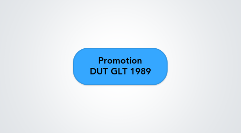 Mind Map: Promotion DUT GLT 1989
