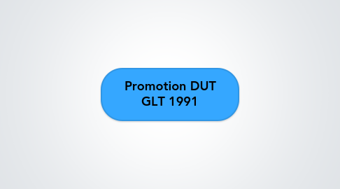 Mind Map: Promotion DUT GLT 1991