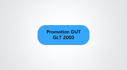 Mind Map: Promotion DUT GLT 2000