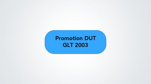 Mind Map: Promotion DUT GLT 2003