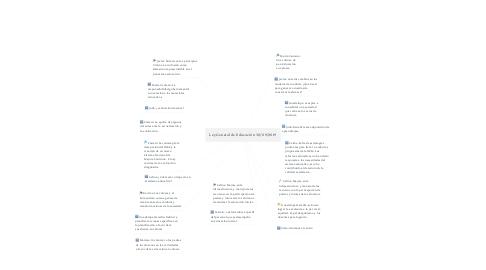 Mind Map: Ley General de Educación 30/09/2019