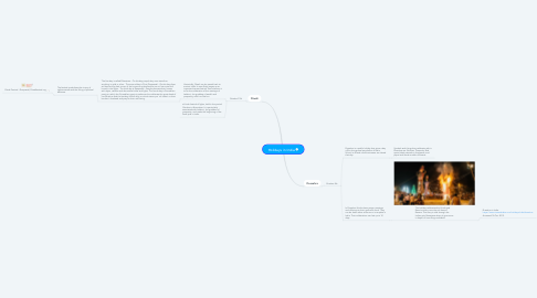 Mind Map: Holidays in India