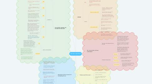 Mind Map: MOUNT VALERIAN