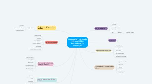 Mind Map: Poznavanje i korištenje informacijskih i komunikacijskih tehnologija
