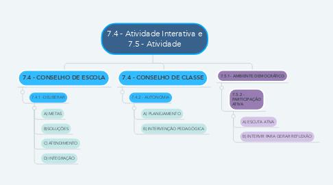 Mind Map: 7.4 - Atividade Interativa e 7.5 - Atividade