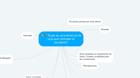 Mind Map: Quais as características de uma aula centrada no estudante?