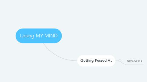 Mind Map: Losing MY MIND