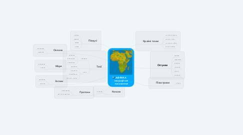 Mind Map: АФРИКА      географічне положення