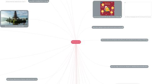 Mind Map: General artical