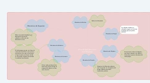 Mind Map: Oliver & Spike Mecánica  de Videojuego
