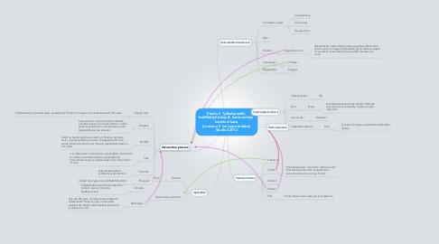 Mind Map: Studio 3 Työkalupankki, lisäilkää työkaluja & kommentteja  kevään aikana  (Luennon 2 korvaava tehtävä) Studio3 2012