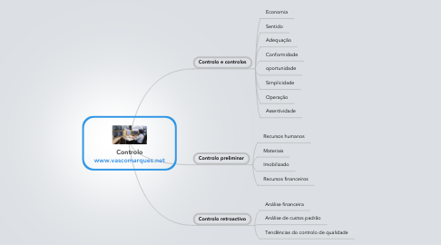 Mind Map: Controlo www.vascomarques.net