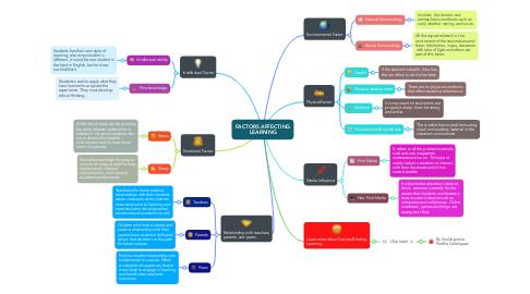 Mind Map: RECURSOS MATERIALES Y DIDACTICOS