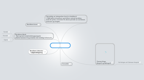 Mind Map: Barok 1600-1750