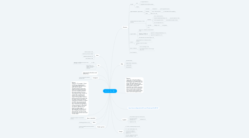 Mind Map: En - to - tre - NU!