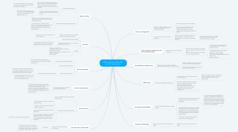 Mind Map: Water scarcity and its effect on the food industry.