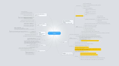 Mind Map: Курс по  Семейным Отношениям 1 неделя