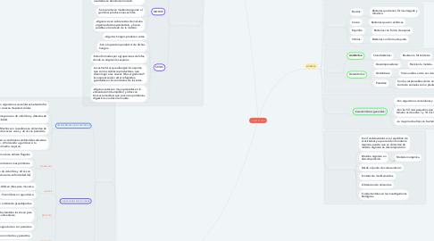 Mind Map: LOS SERES VIVOS