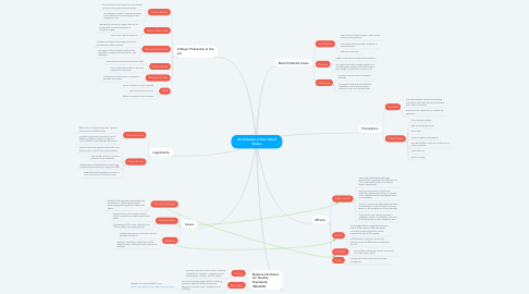 Mind Map: Air Pollution in the United States