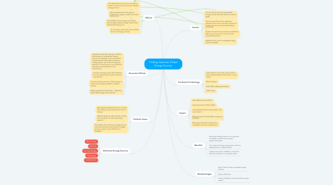 Mind Map: Finding Alternate Global Energy Sources