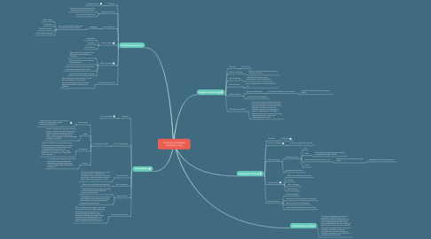 Mind Map: Teaching a caregiver colostomy care