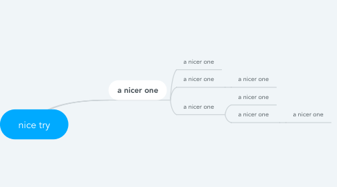 Mind Map: nice try