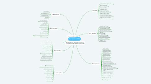 Mind Map: Planejamento 2020
