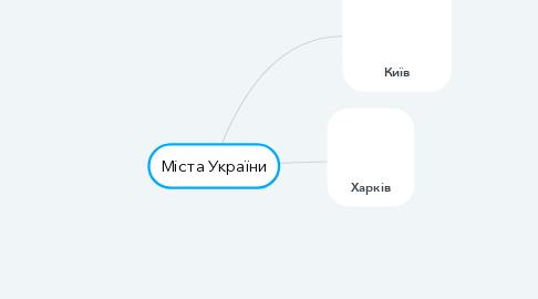 Mind Map: Міста України