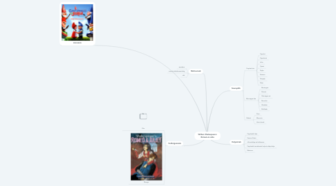 Mind Map: William Shakespeare: Rómeó és Júlia