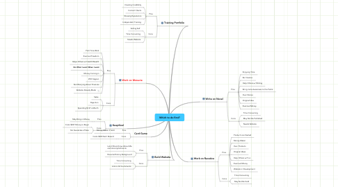 Mind Map: Which to do first?