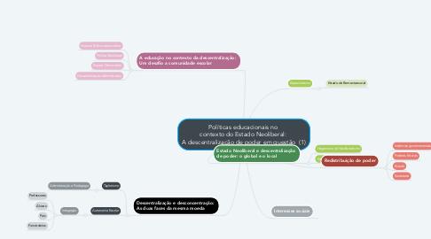 Mind Map: Políticas educacionais no  contexto do Estado Neoliberal:  A descentralização de poder em questão  (1)
